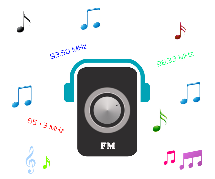 Mobile Phones with FM