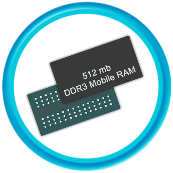 Mobile RAM