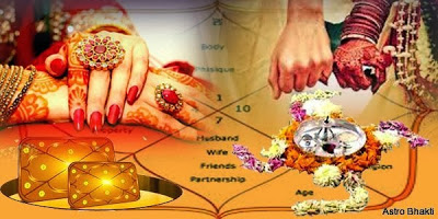 Online Horoscope Matching/ Kundali Matching for Marriage by