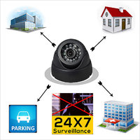 CCTV Dome Camera Video & Audio Recorder With IR,Inbuilt DVR And Micro SD Card